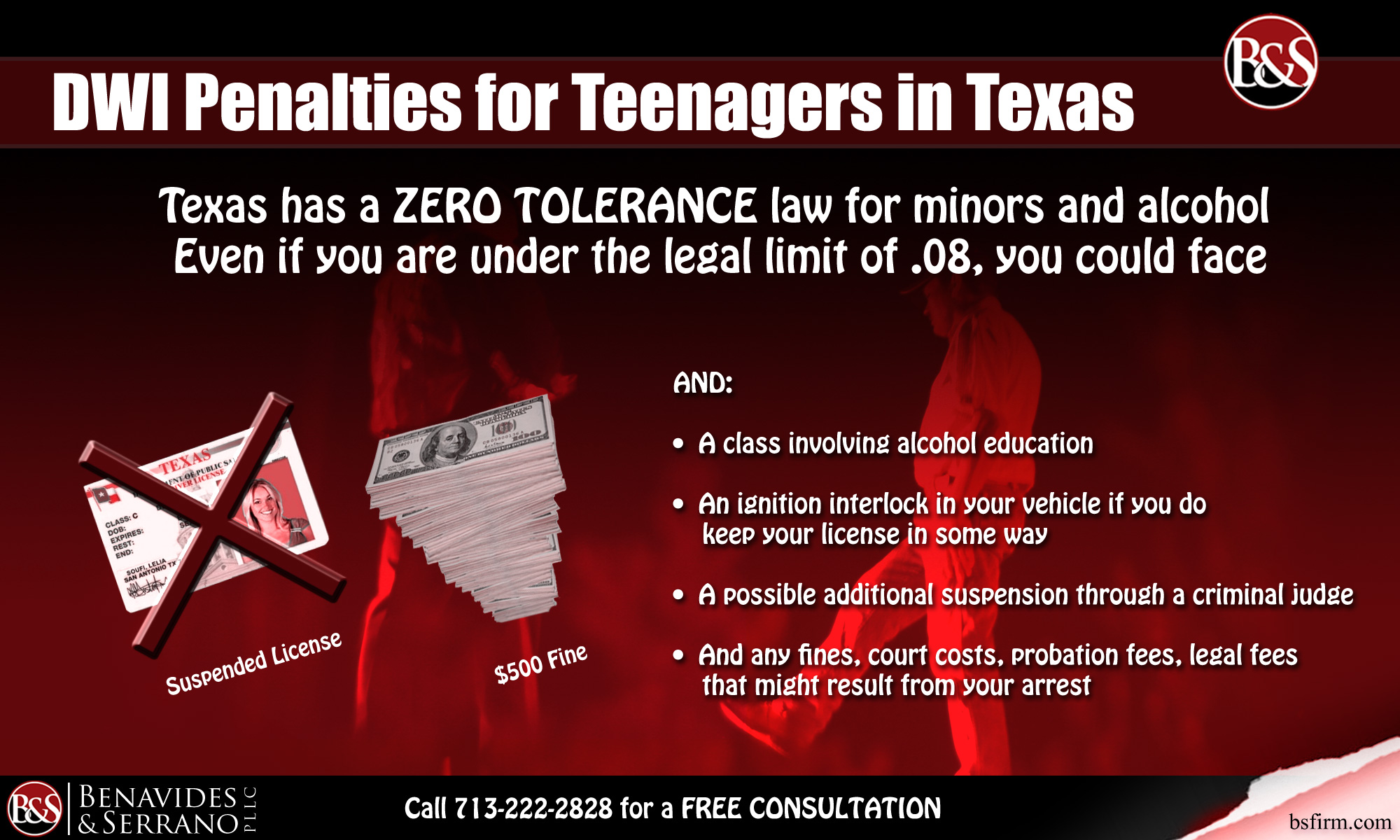 Underage DWI penalties in Texas